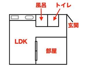 山口大学の学生時代同級生が住んでいたアパートの中で1番いいな〜っと思った部屋の間取り