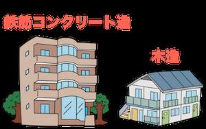 鉄筋コンクリート造と木造の比較